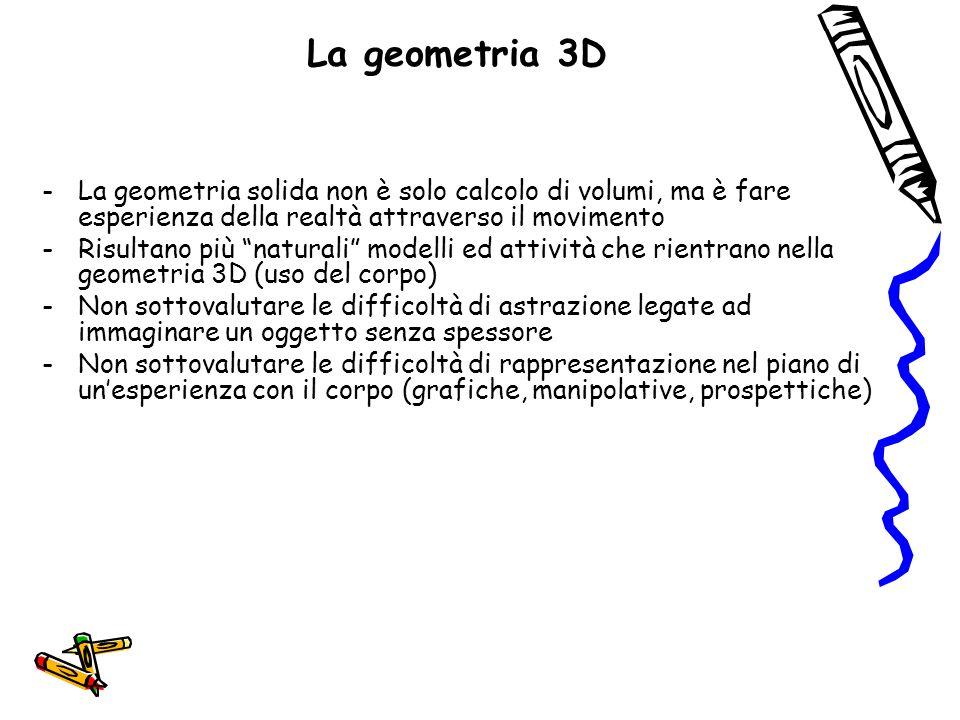 La geometria 3D La geometria solida non è solo calcolo di volumi, ma è fare esperienza della realtà attraverso il movimento.