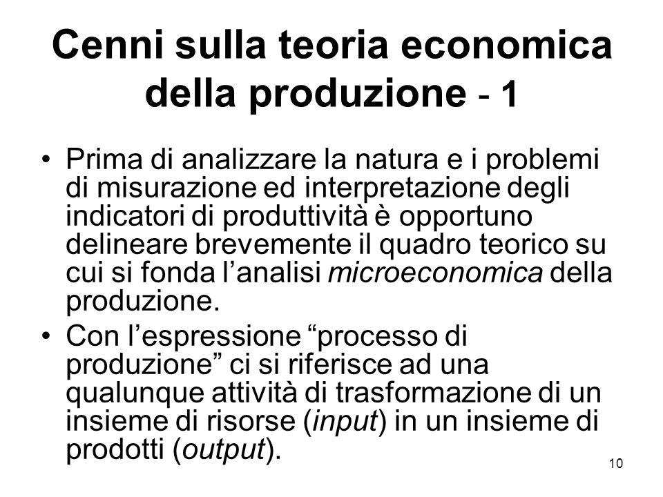 Cenni sulla teoria economica della produzione - 1
