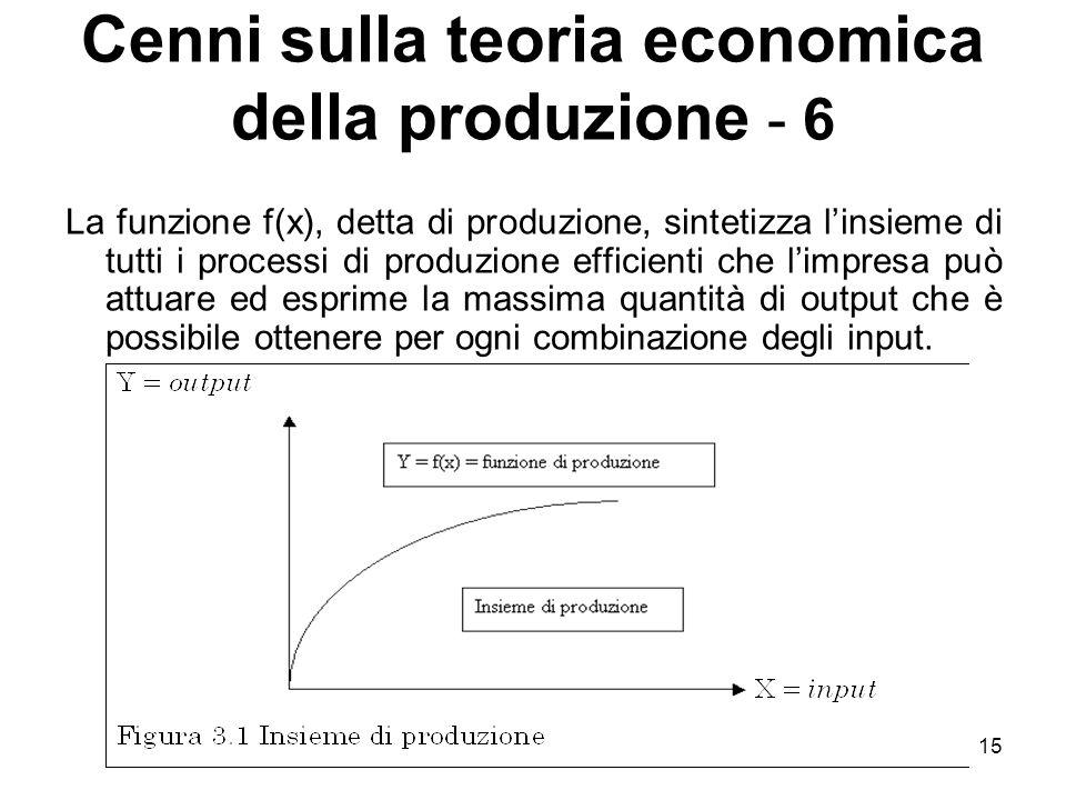 Cenni sulla teoria economica della produzione - 6