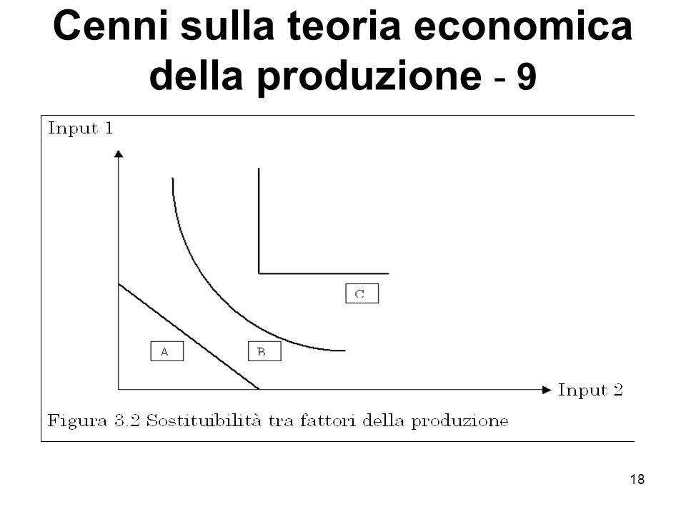 Cenni sulla teoria economica della produzione - 9
