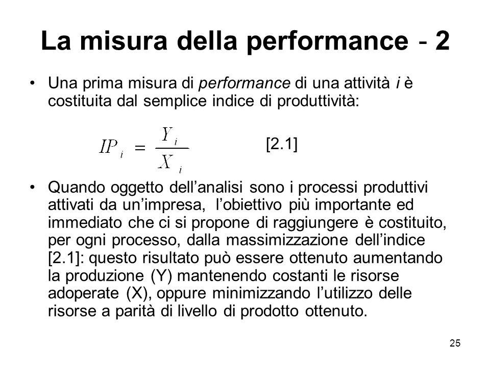 La misura della performance - 2