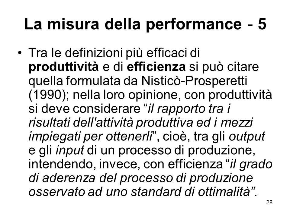 La misura della performance - 5