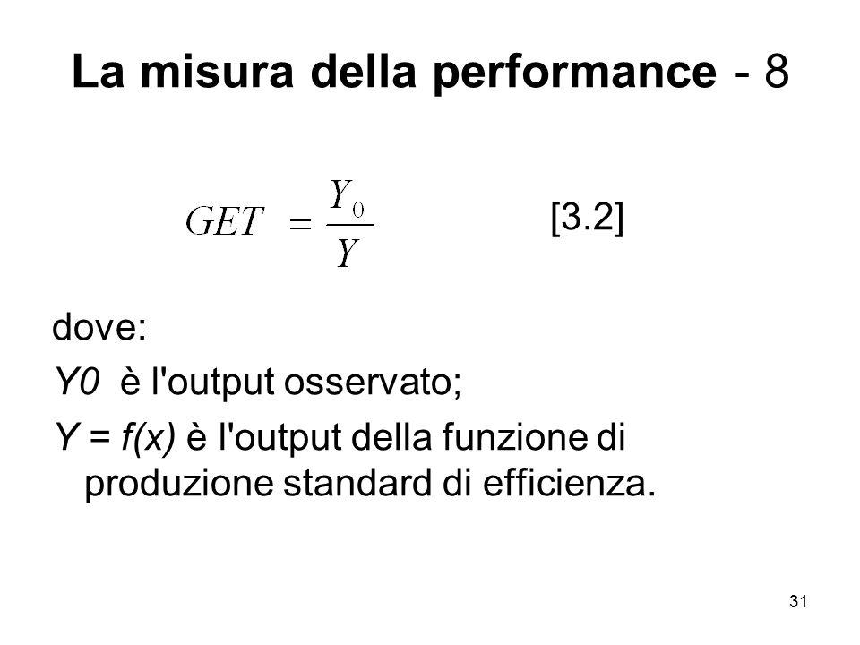 La misura della performance - 8