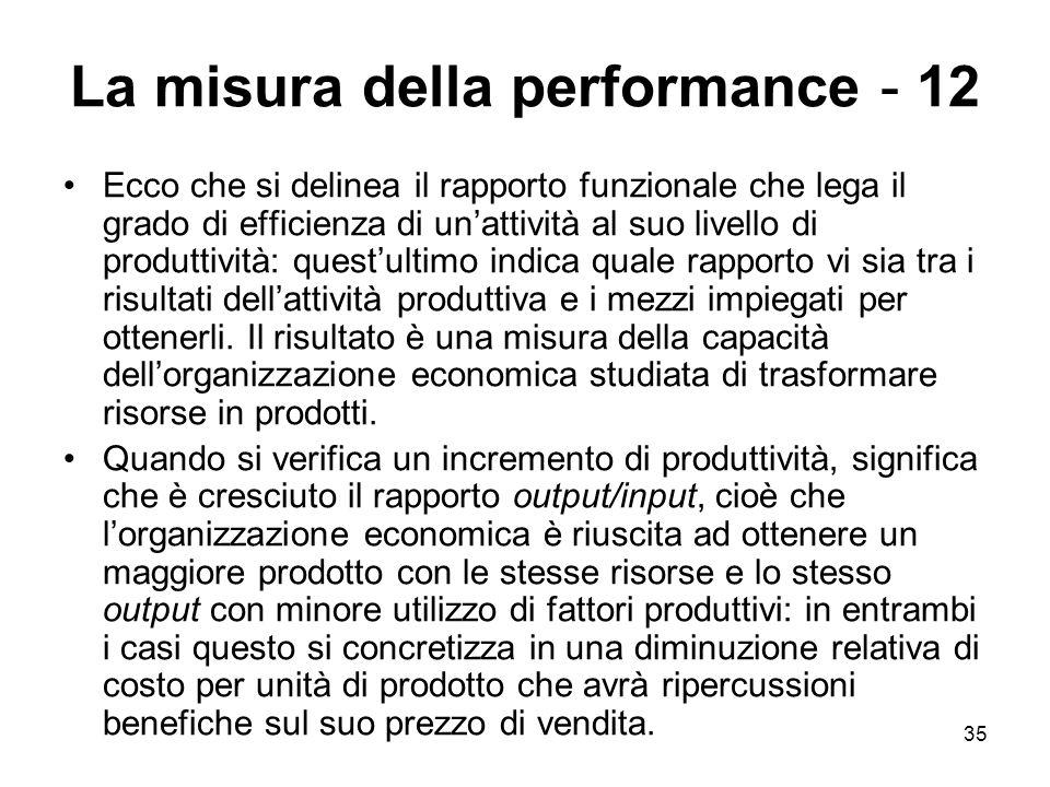 La misura della performance - 12