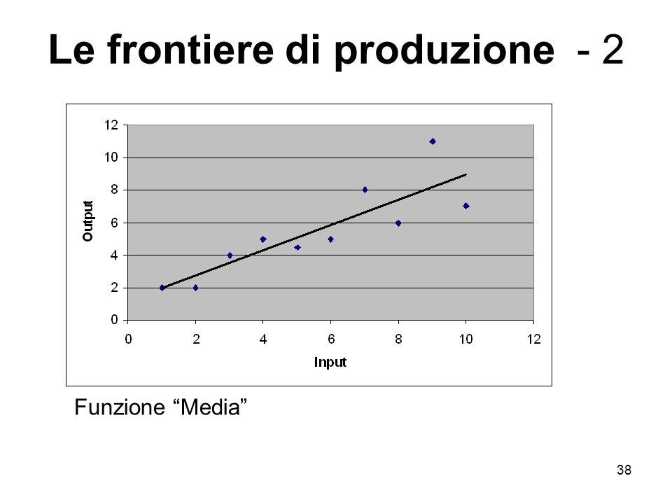 Le frontiere di produzione - 2