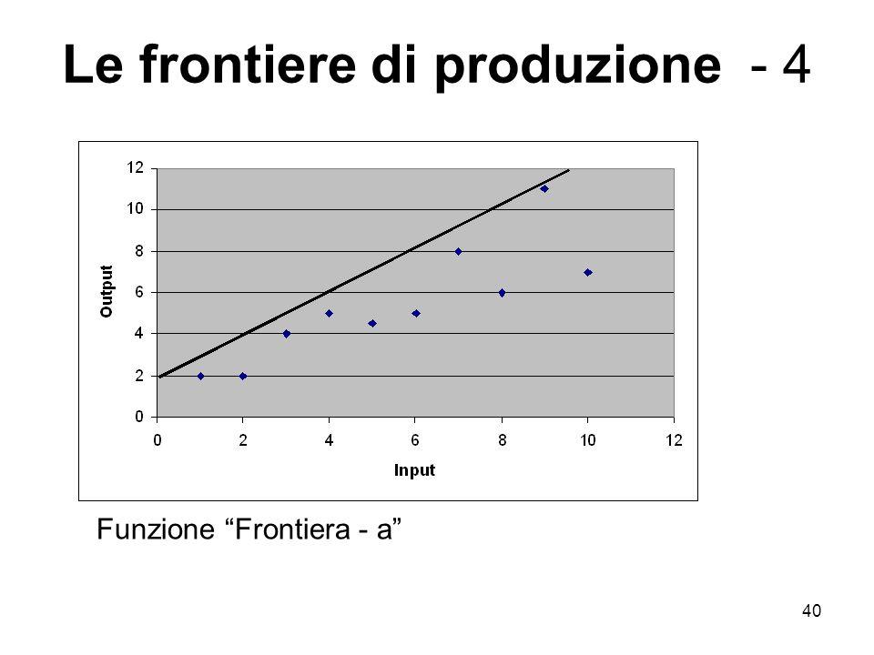 Le frontiere di produzione - 4