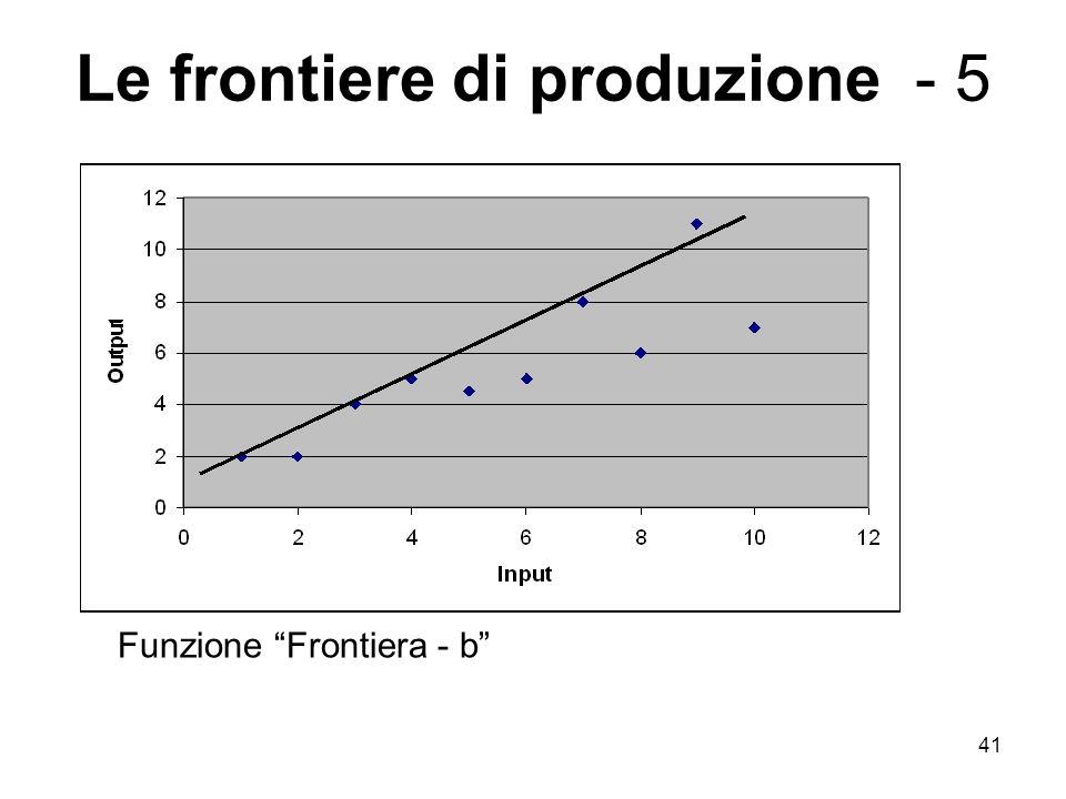 Le frontiere di produzione - 5