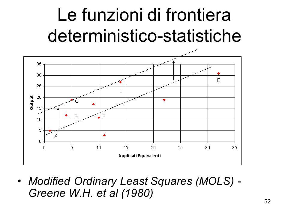 Le funzioni di frontiera deterministico-statistiche