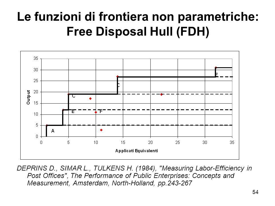 Le funzioni di frontiera non parametriche: Free Disposal Hull (FDH)