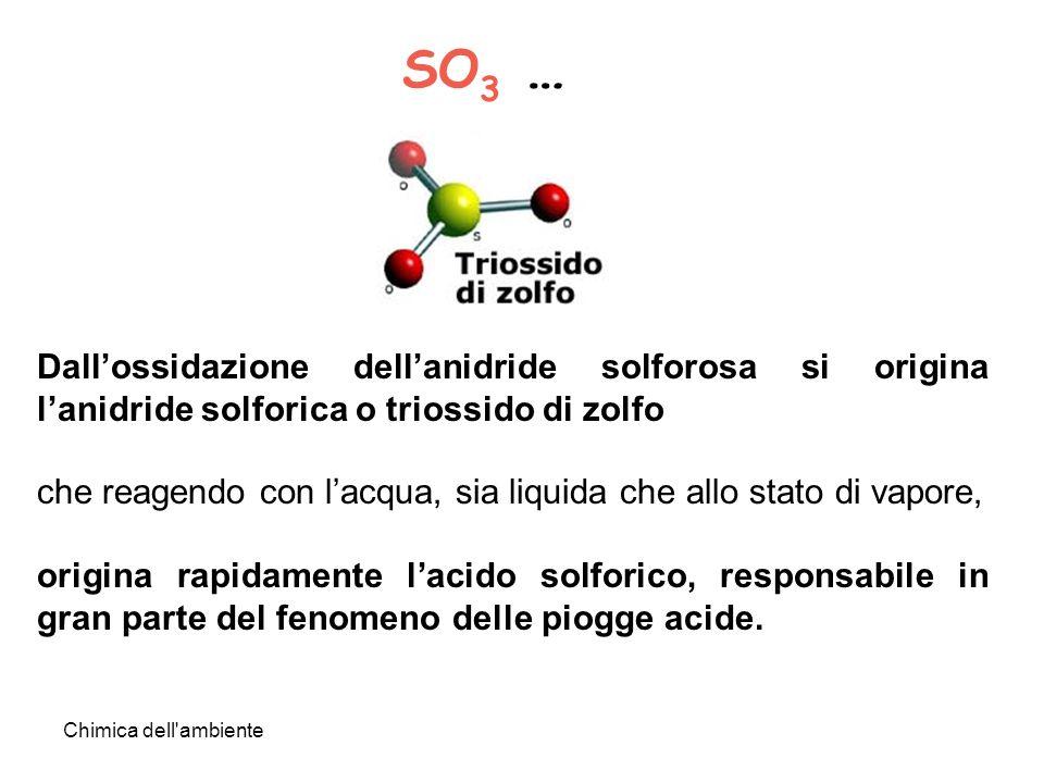 SO3 … Dall'ossidazione dell'anidride solforosa si origina l'anidride solforica o triossido di zolfo.