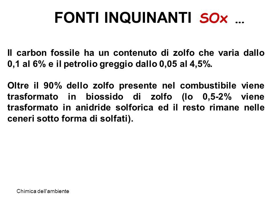 FONTI INQUINANTI SOx … Il carbon fossile ha un contenuto di zolfo che varia dallo 0,1 al 6% e il petrolio greggio dallo 0,05 al 4,5%.