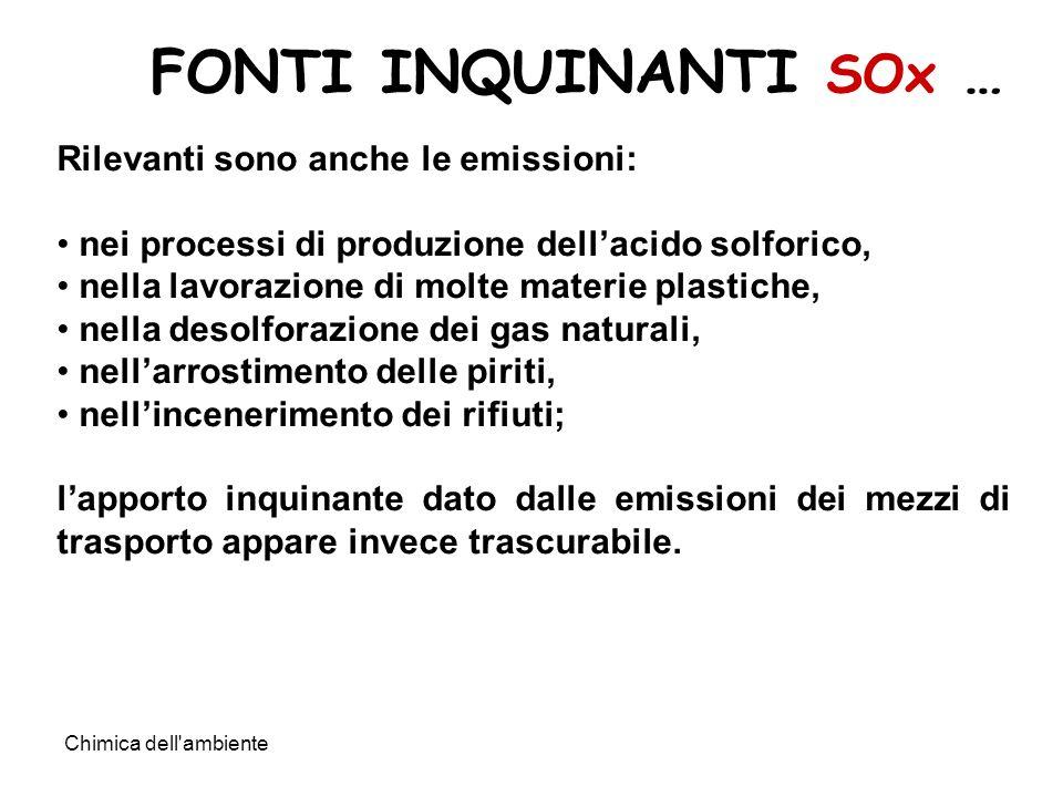FONTI INQUINANTI SOx … Rilevanti sono anche le emissioni: