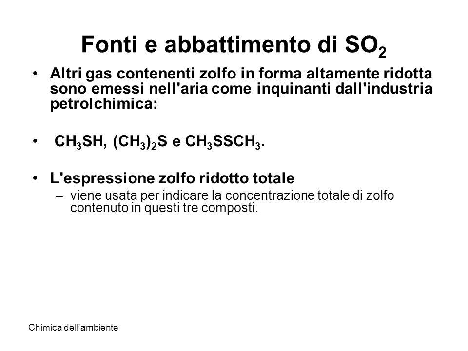 Fonti e abbattimento di SO2