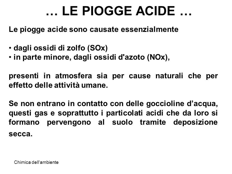 … LE PIOGGE ACIDE … Le piogge acide sono causate essenzialmente