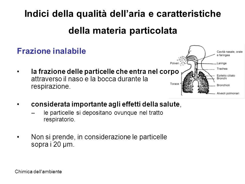 Indici della qualità dell'aria e caratteristiche della materia particolata