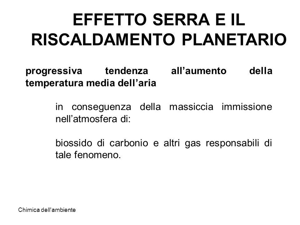 EFFETTO SERRA E IL RISCALDAMENTO PLANETARIO