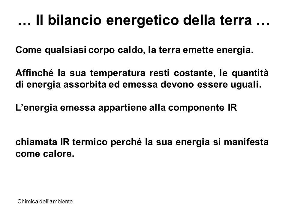 … Il bilancio energetico della terra …