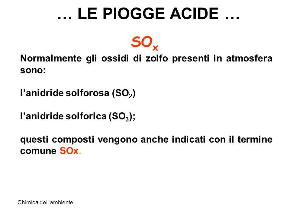 … LE PIOGGE ACIDE … SOx. Normalmente gli ossidi di zolfo presenti in atmosfera sono: l'anidride solforosa (SO2)