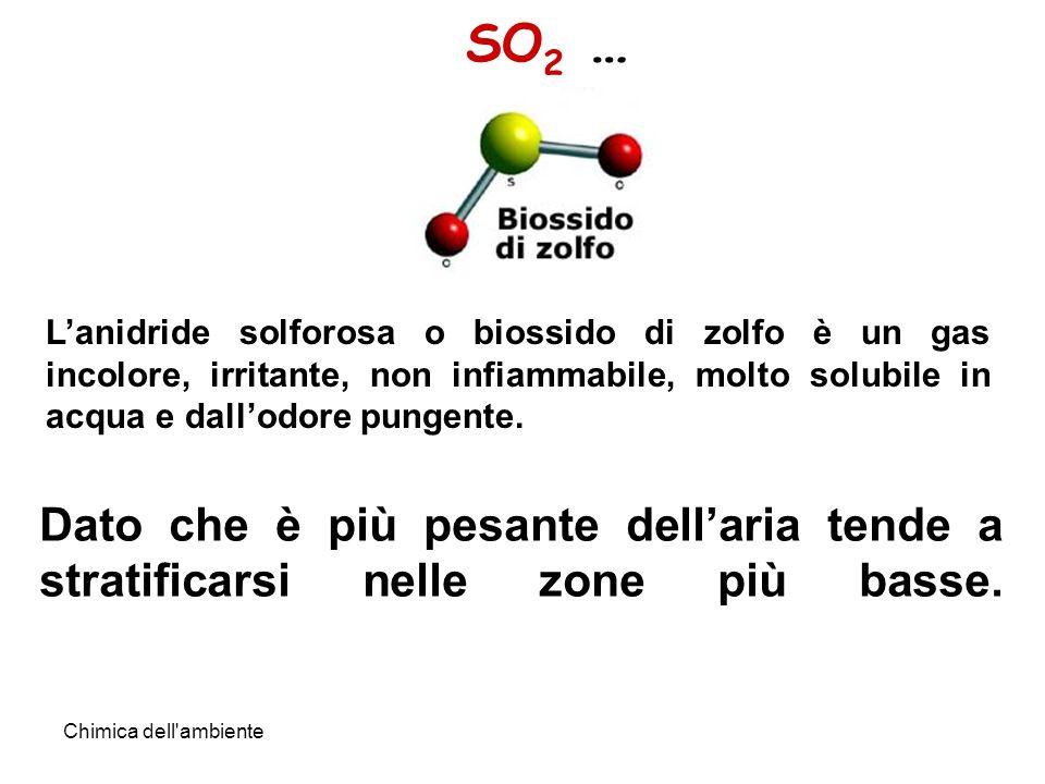 SO2 … L'anidride solforosa o biossido di zolfo è un gas incolore, irritante, non infiammabile, molto solubile in acqua e dall'odore pungente.