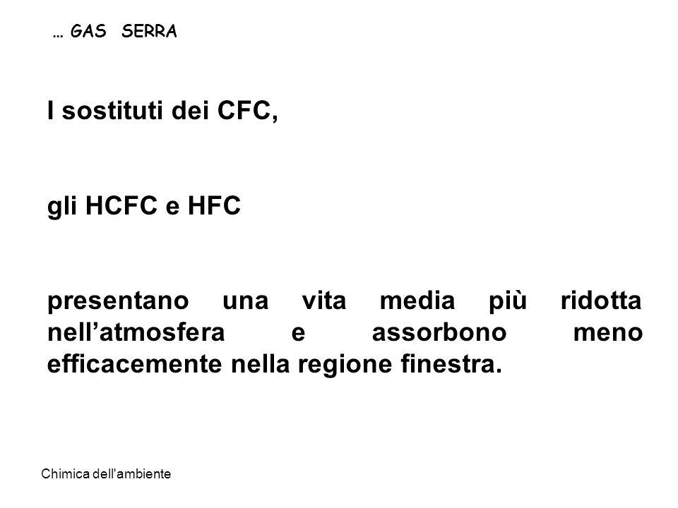 I sostituti dei CFC, gli HCFC e HFC