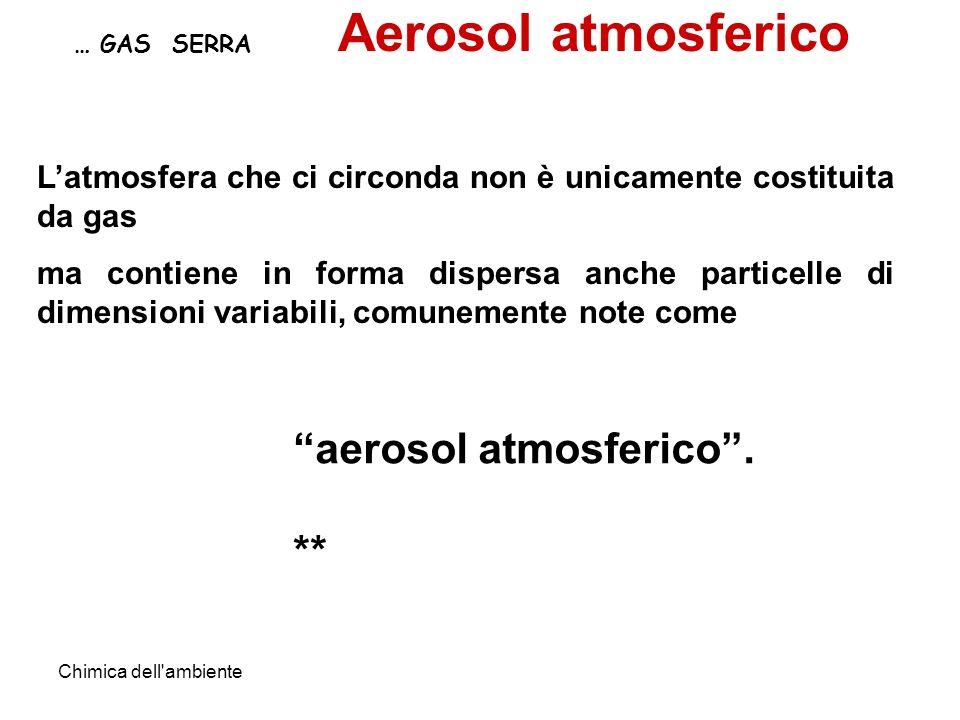 Aerosol atmosferico aerosol atmosferico . **