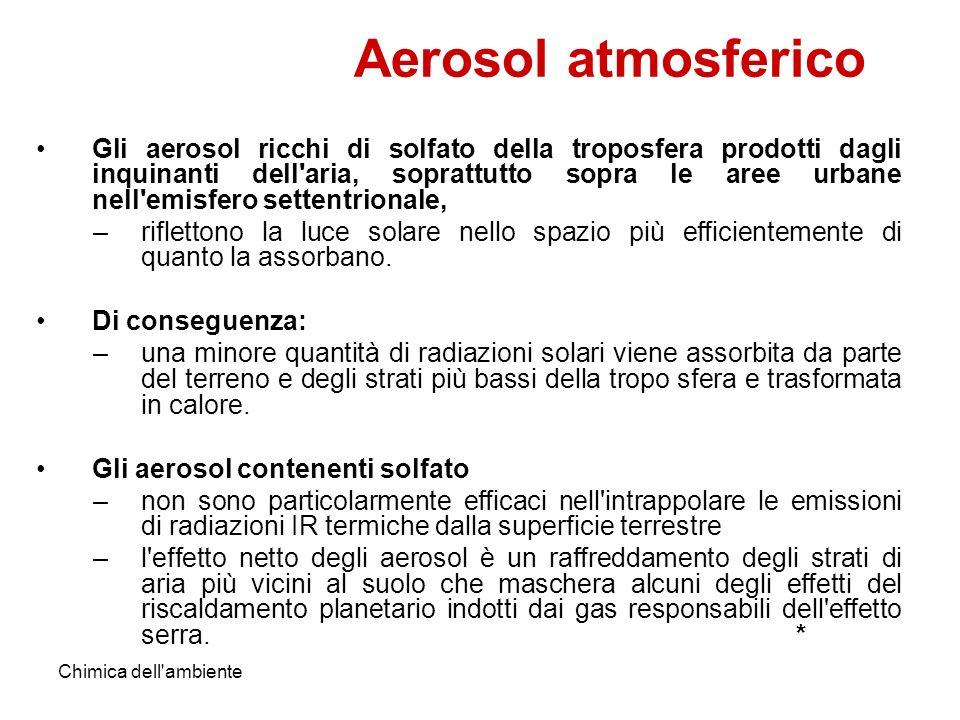 Aerosol atmosferico
