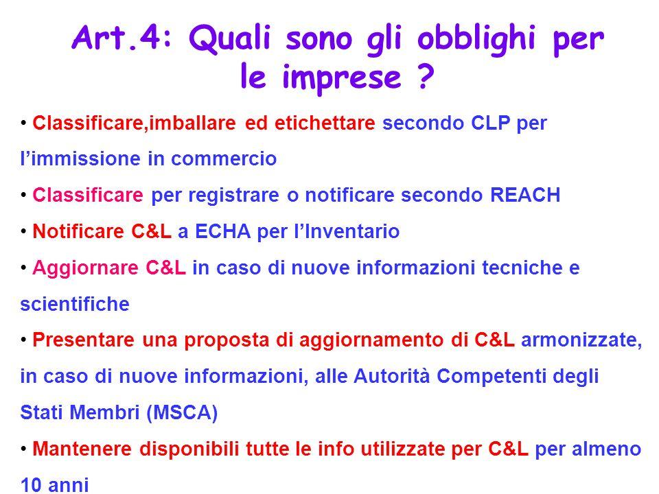 Art.4: Quali sono gli obblighi per le imprese