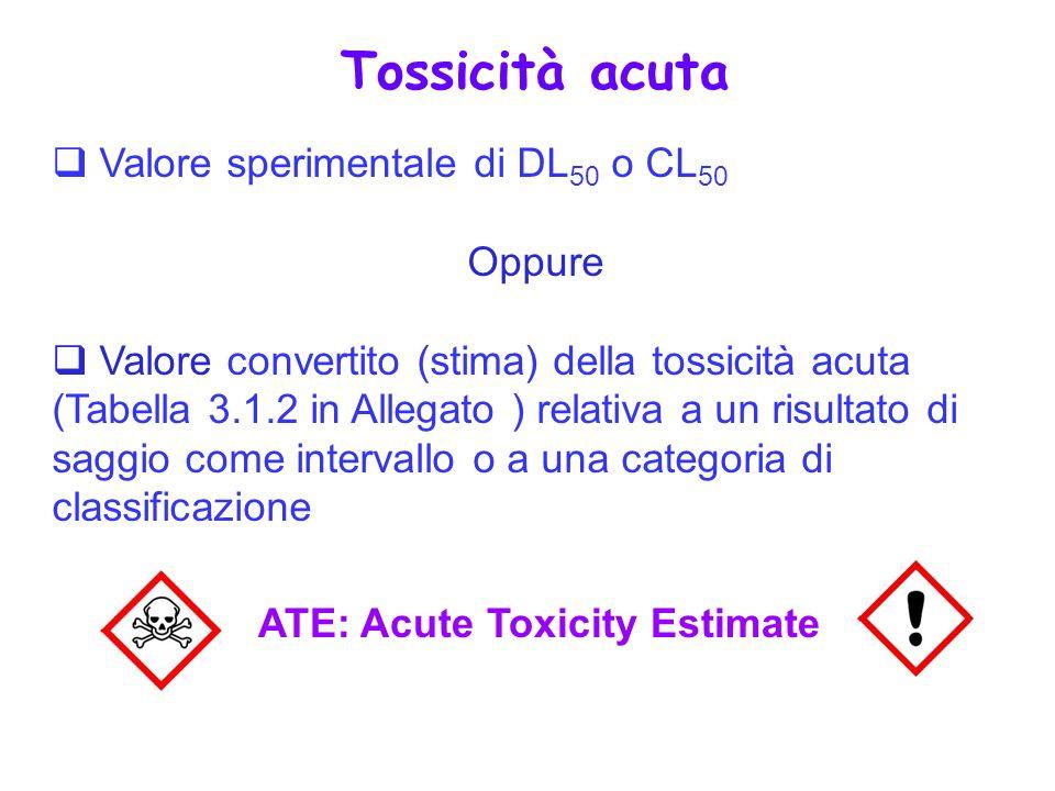 Tossicità acuta Valore sperimentale di DL50 o CL50 Oppure