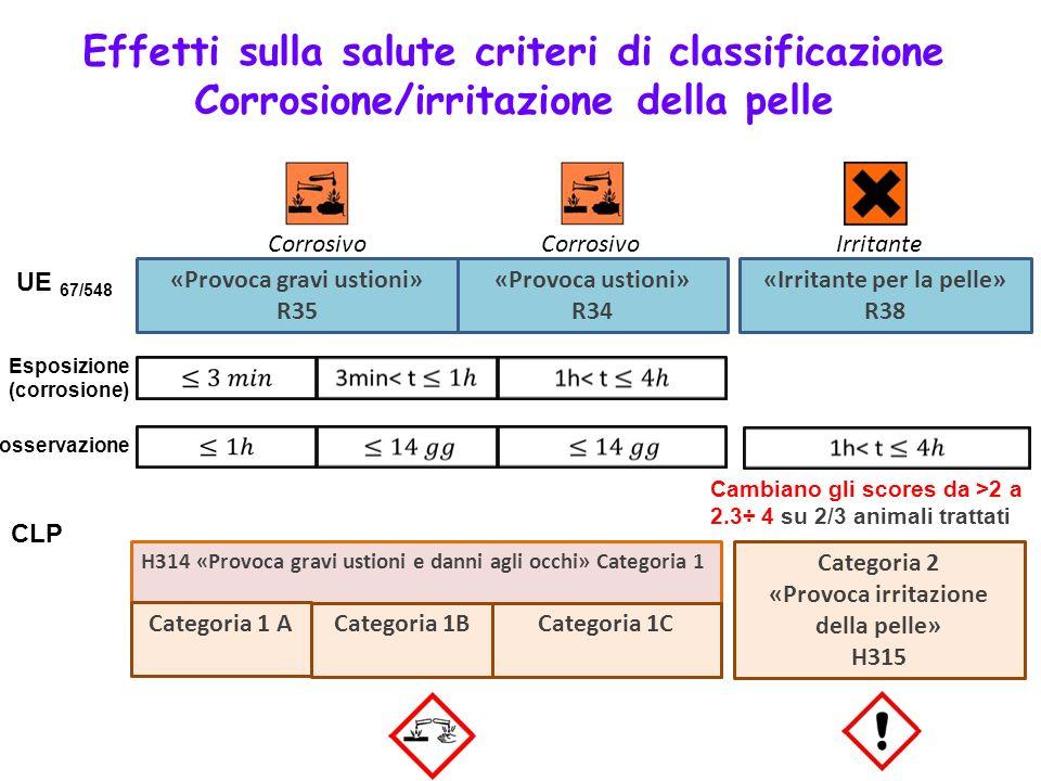 Effetti sulla salute criteri di classificazione