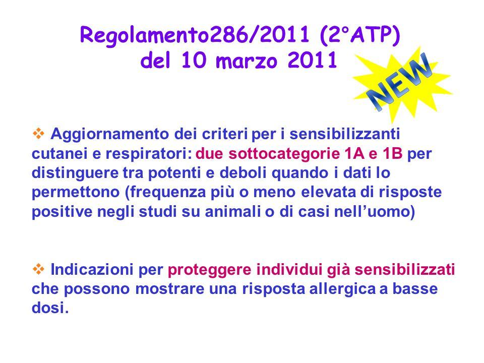 NEW Regolamento286/2011 (2°ATP) del 10 marzo 2011