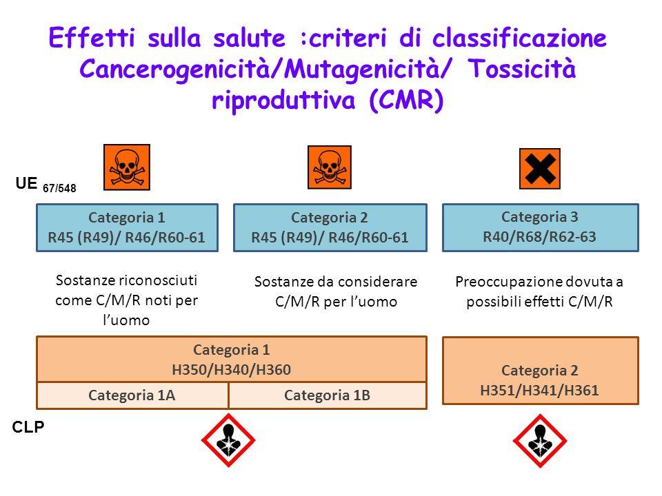 Effetti sulla salute :criteri di classificazione