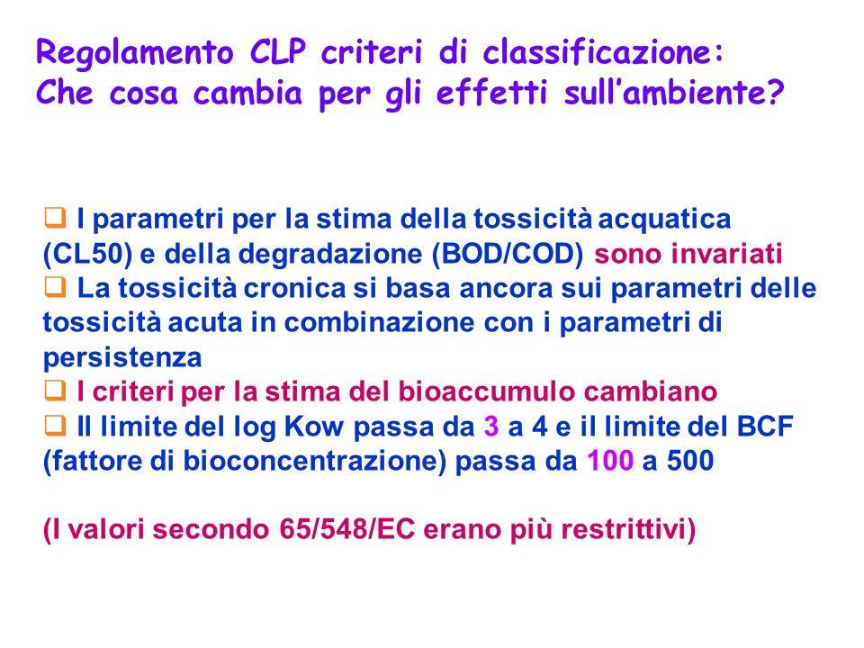 Regolamento CLP criteri di classificazione: