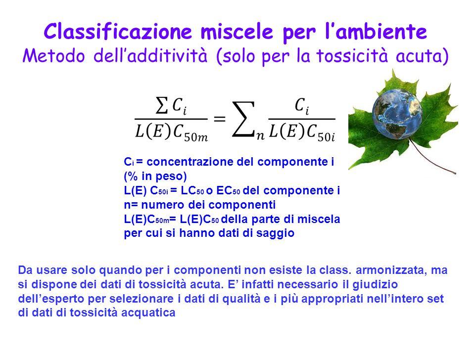 Classificazione miscele per l'ambiente