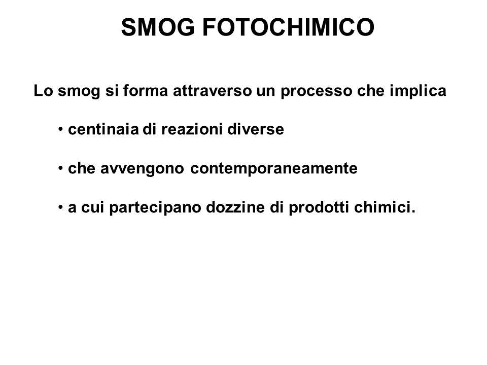 SMOG FOTOCHIMICO Lo smog si forma attraverso un processo che implica