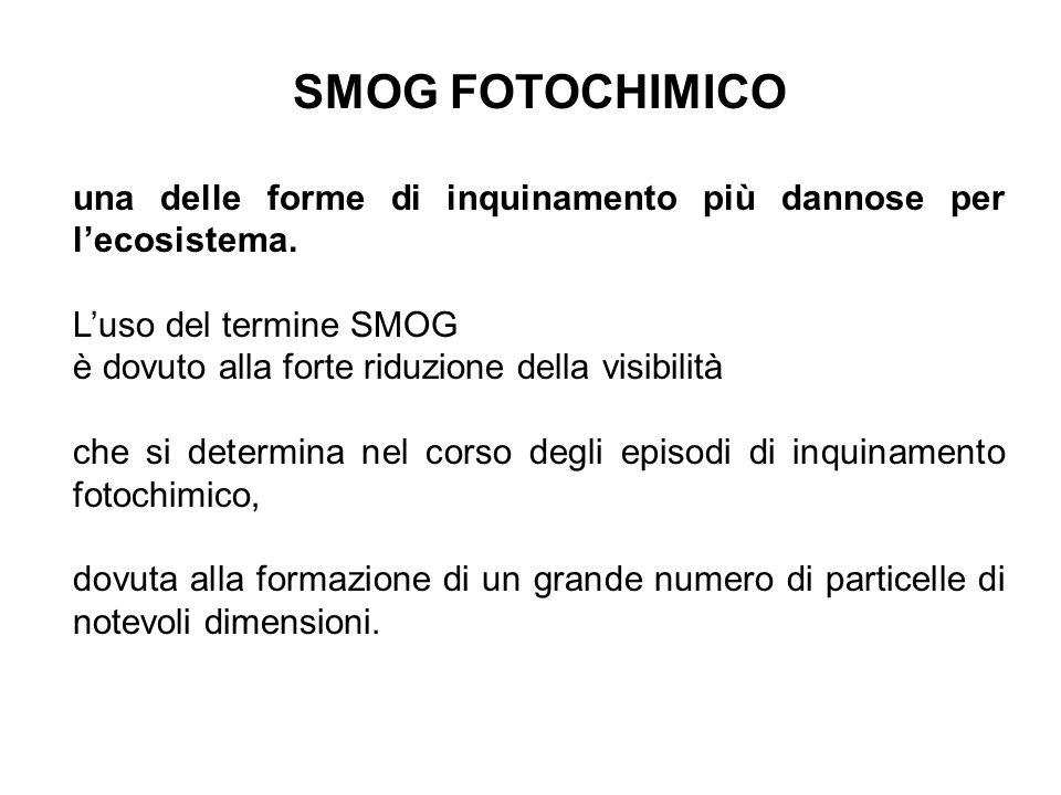 SMOG FOTOCHIMICO una delle forme di inquinamento più dannose per l'ecosistema. L'uso del termine SMOG.