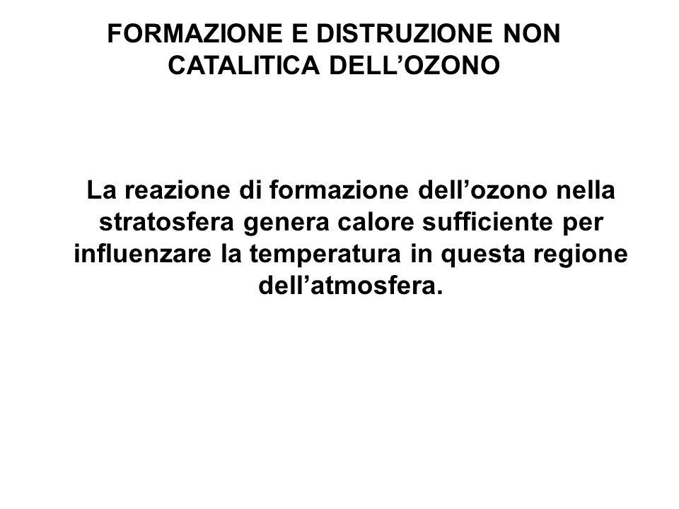FORMAZIONE E DISTRUZIONE NON CATALITICA DELL'OZONO