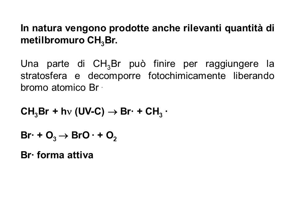 In natura vengono prodotte anche rilevanti quantità di metilbromuro CH3Br.