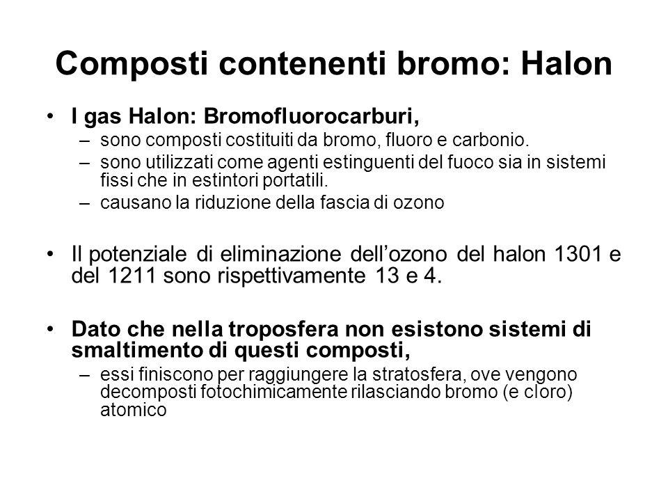 Composti contenenti bromo: Halon