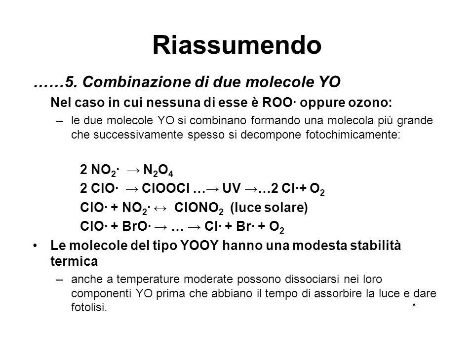 Riassumendo ……5. Combinazione di due molecole YO