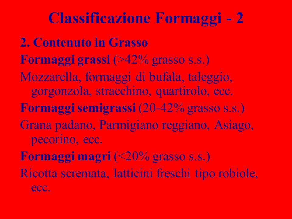 Classificazione Formaggi - 2