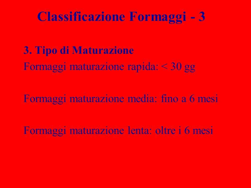 Classificazione Formaggi - 3