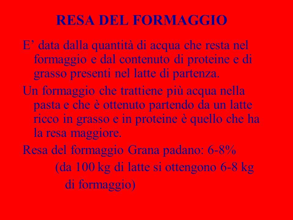 RESA DEL FORMAGGIO E' data dalla quantità di acqua che resta nel formaggio e dal contenuto di proteine e di grasso presenti nel latte di partenza.