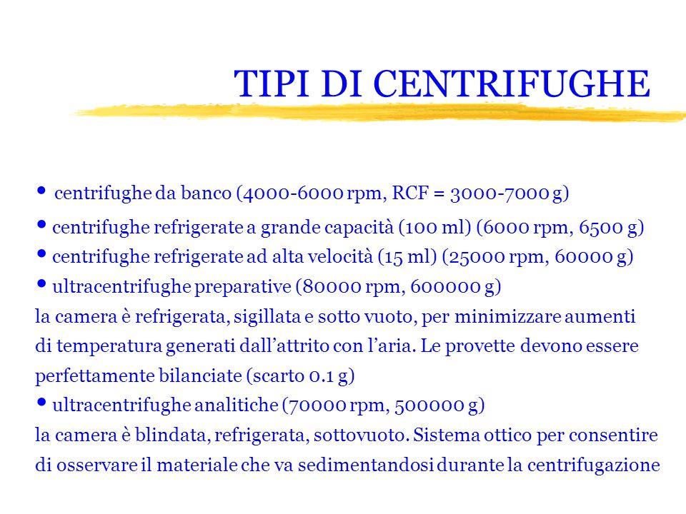 TIPI DI CENTRIFUGHEcentrifughe da banco (4000-6000 rpm, RCF = 3000-7000 g) centrifughe refrigerate a grande capacità (100 ml) (6000 rpm, 6500 g)