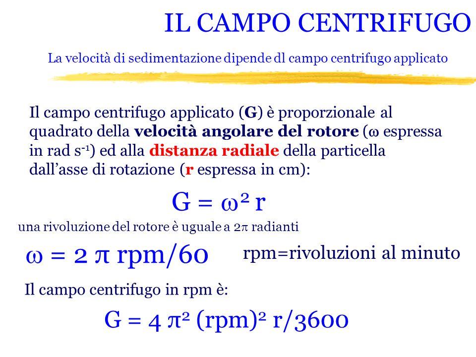 IL CAMPO CENTRIFUGO G = 2 r  = 2 π rpm/60 G = 4 π2 (rpm)2 r/3600
