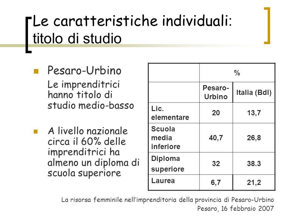 Le caratteristiche individuali: titolo di studio
