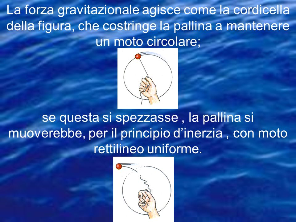 La forza gravitazionale agisce come la cordicella della figura, che costringe la pallina a mantenere un moto circolare;