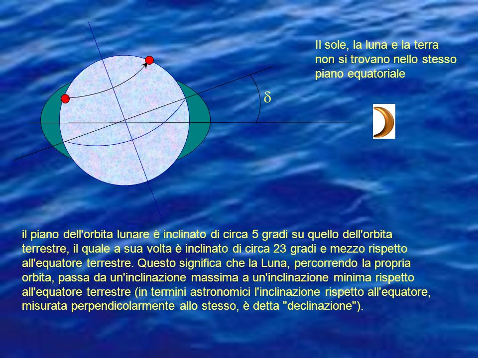 d Il sole, la luna e la terra non si trovano nello stesso piano equatoriale.