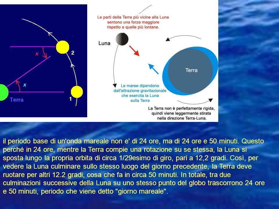 il periodo base di un onda mareale non e di 24 ore, ma di 24 ore e 50 minuti.