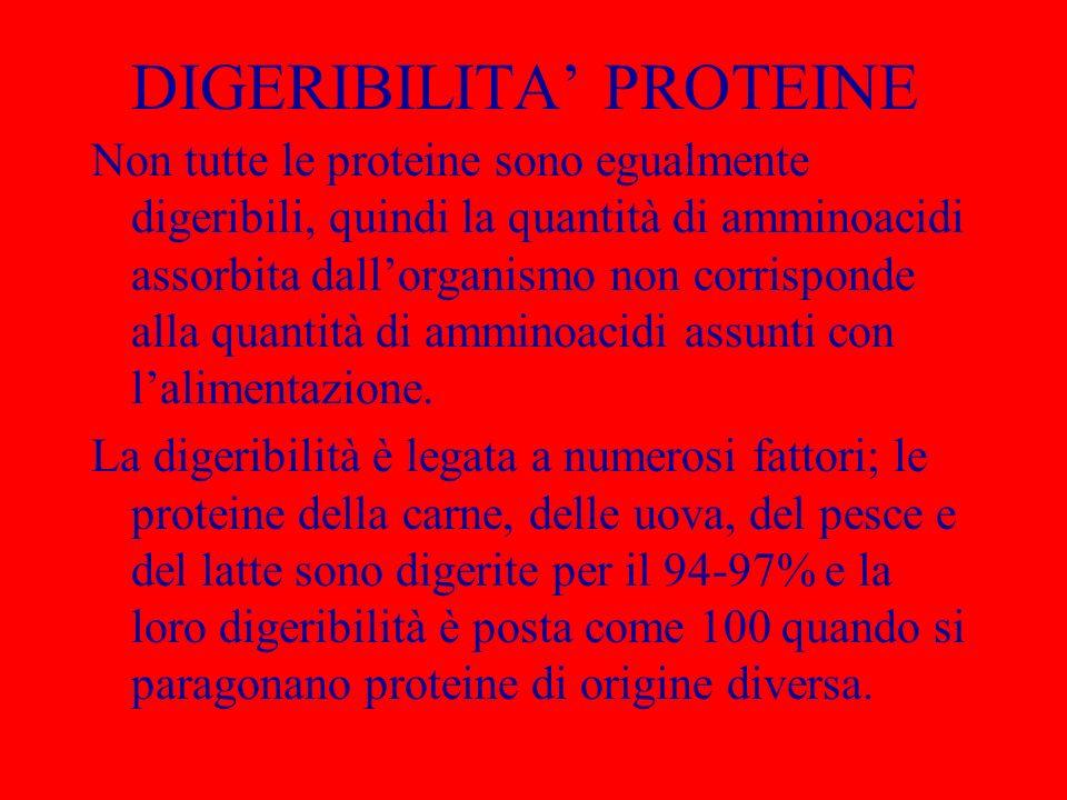 DIGERIBILITA' PROTEINE
