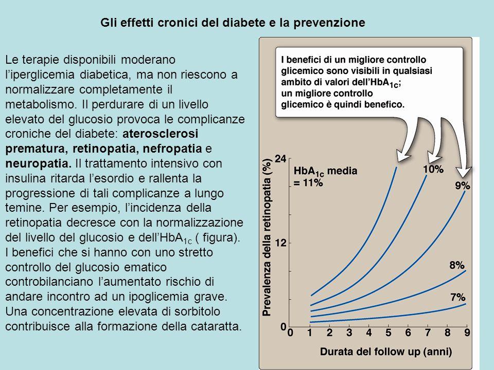 Gli effetti cronici del diabete e la prevenzione